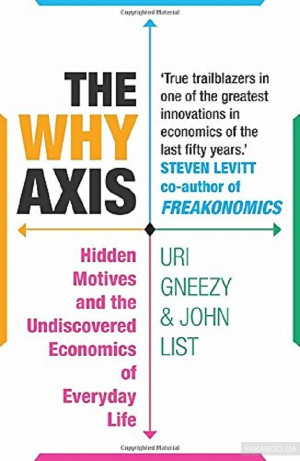 Why Axis,The