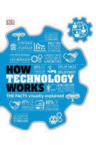 Купить - Книги - How Technology Works. The facts visually explained