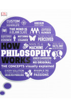 Купити - Книжки - How Philosophy Works. The concepts visually explained